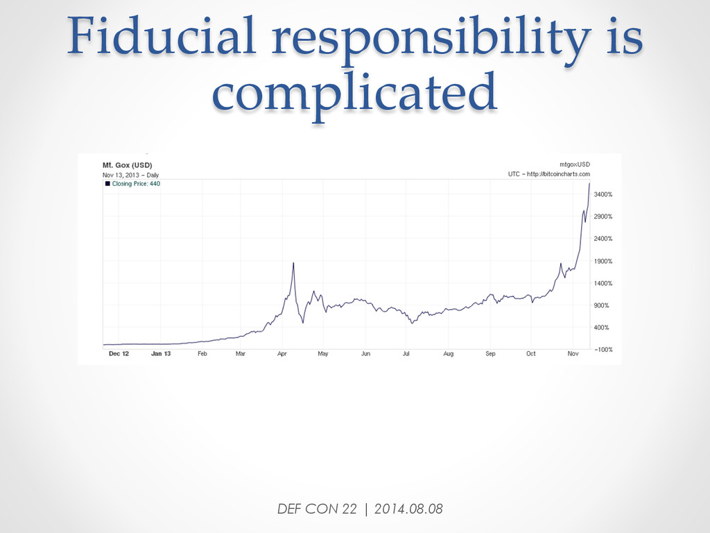 DEF CON 22 | 2014.08.08 Fiducial responsibilit...