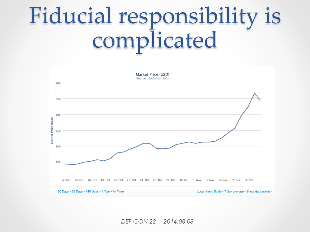 Fiducial responsibility is  complicated DE...