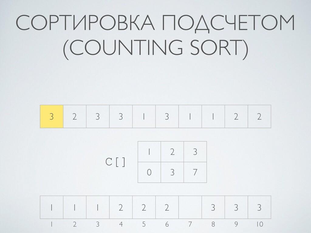 СОРТИРОВКА ПОДСЧЕТОМ (COUNTING SORT) 3 2 3 3 1 ...