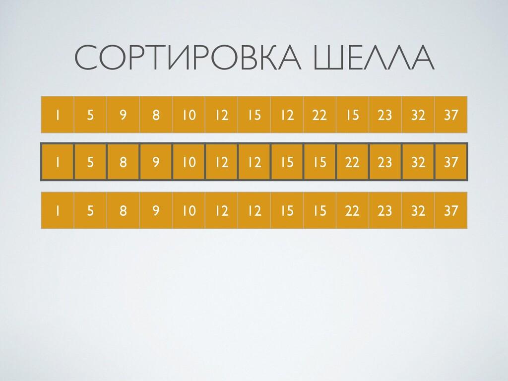 СОРТИРОВКА ШЕЛЛА 1 5 9 8 10 12 15 12 22 15 23 3...