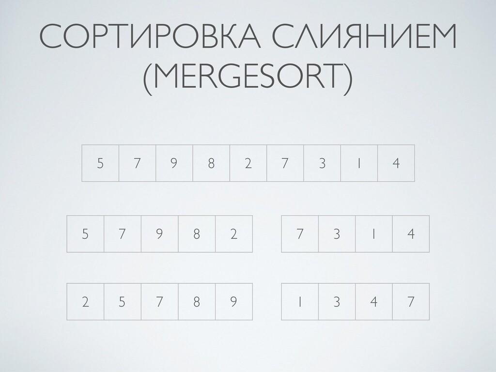 СОРТИРОВКА СЛИЯНИЕМ (MERGESORT) 2 5 7 8 9 1 3 4...