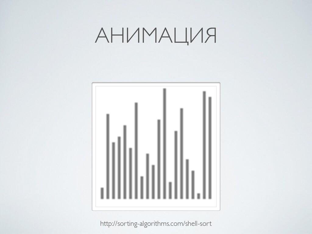 АНИМАЦИЯ http://sorting-algorithms.com/shell-so...