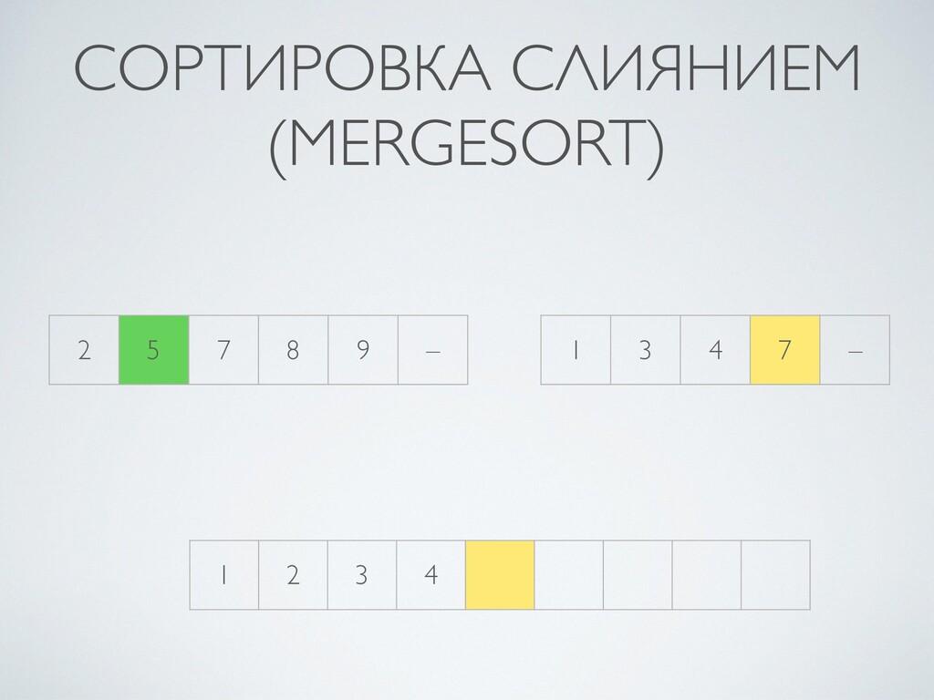 СОРТИРОВКА СЛИЯНИЕМ (MERGESORT) 2 5 7 8 9 – 1 3...