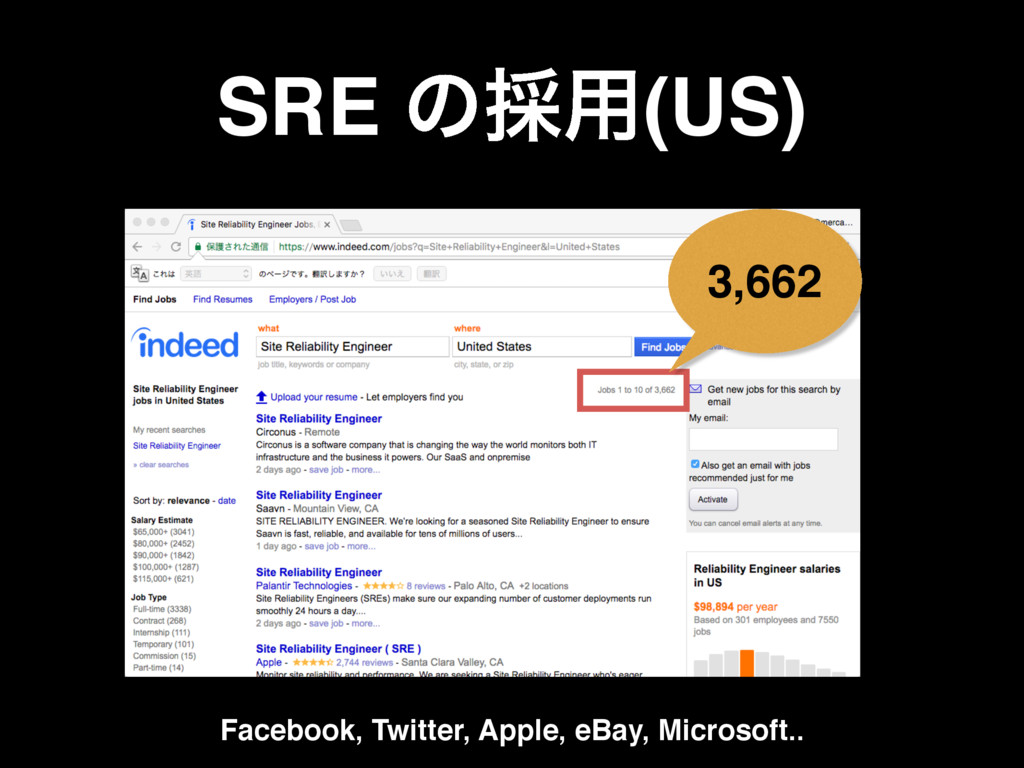 SRE ͷ࠾༻(US) Facebook, Twitter, Apple, eBay, Mic...