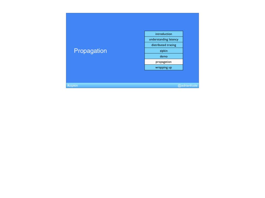 Propagation introduction understanding latency ...