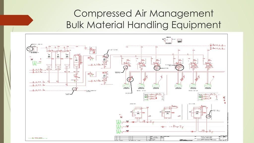 Compressed Air Management Bulk Material Handlin...