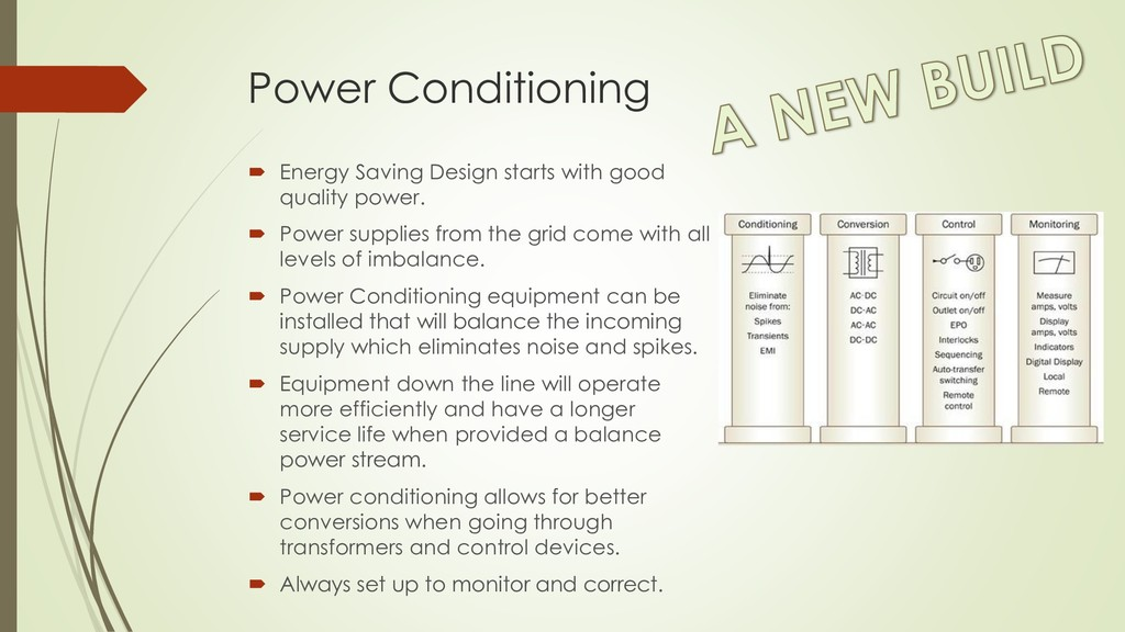 Power Conditioning  Energy Saving Design start...
