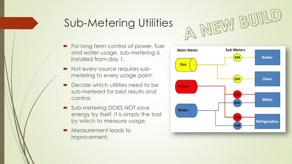 Sub-Metering Utilities  For long term control ...