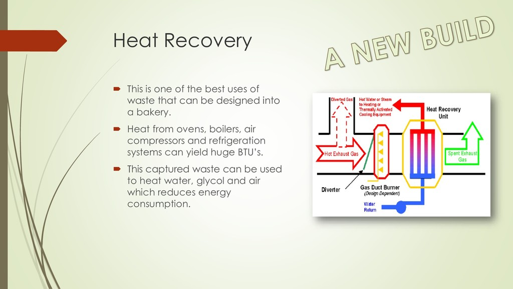 Heat Recovery  This is one of the best uses of...