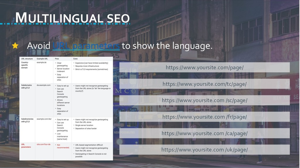 MULTILINGUAL SEO Avoid URL parameters to show t...