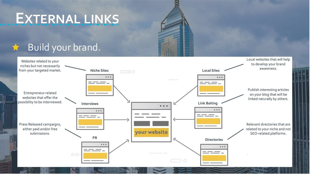 EXTERNAL LINKS Build your brand.