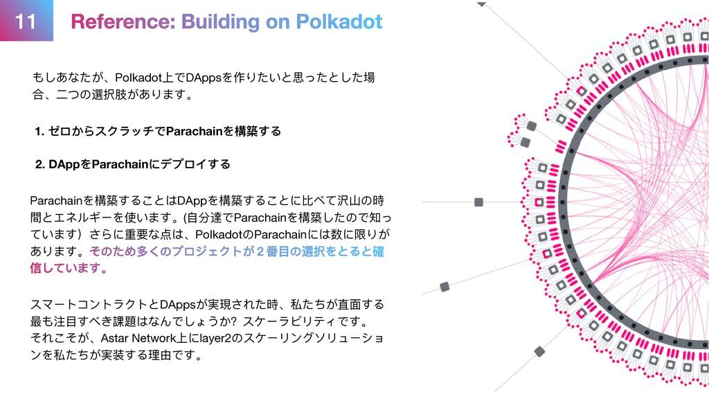 11 Reference: Building on Polkadot もしあなたが、Polka...