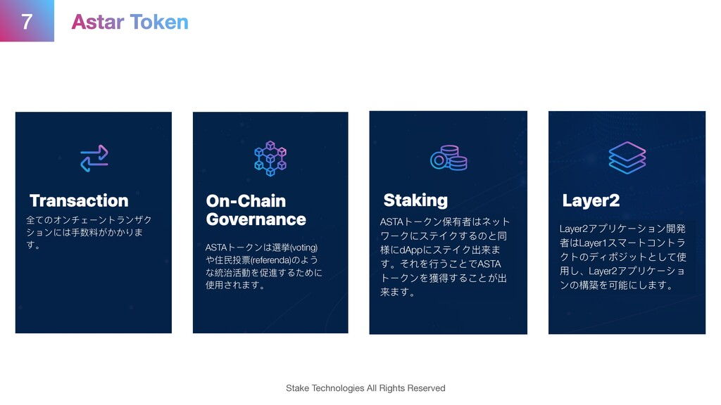 7 Stake Technologies All Rights Reserved Astar ...