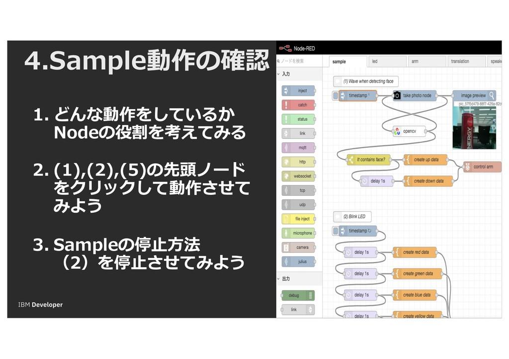 4.Sample動作の確認 1. どんな動作をしているか Nodeの役割を考えてみる 2. (...
