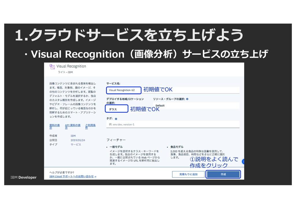 1.クラウドサービスを⽴ち上げよう ・Visual Recognition(画像分析)サービス...