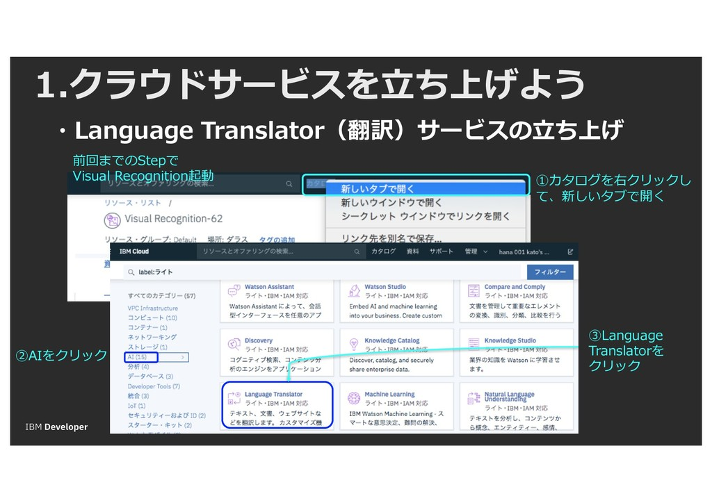 1.クラウドサービスを⽴ち上げよう ・Language Translator(翻訳)サービスの...