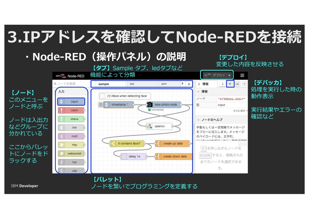 3.IPアドレスを確認してNode-REDを接続 ・Node-RED(操作パネル)の説明 【デ...