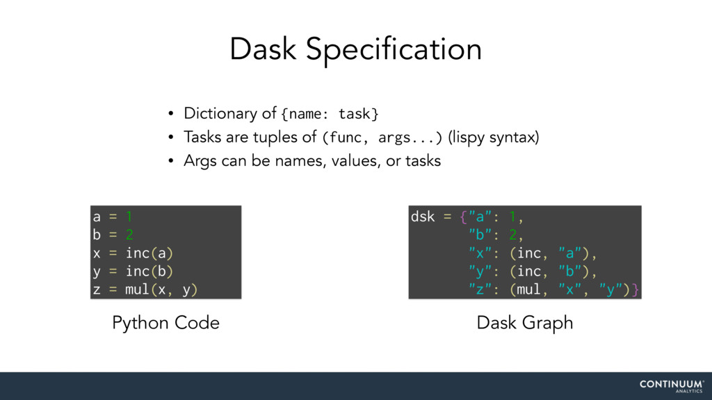 Dask Specification • Dictionary of {name: task}...