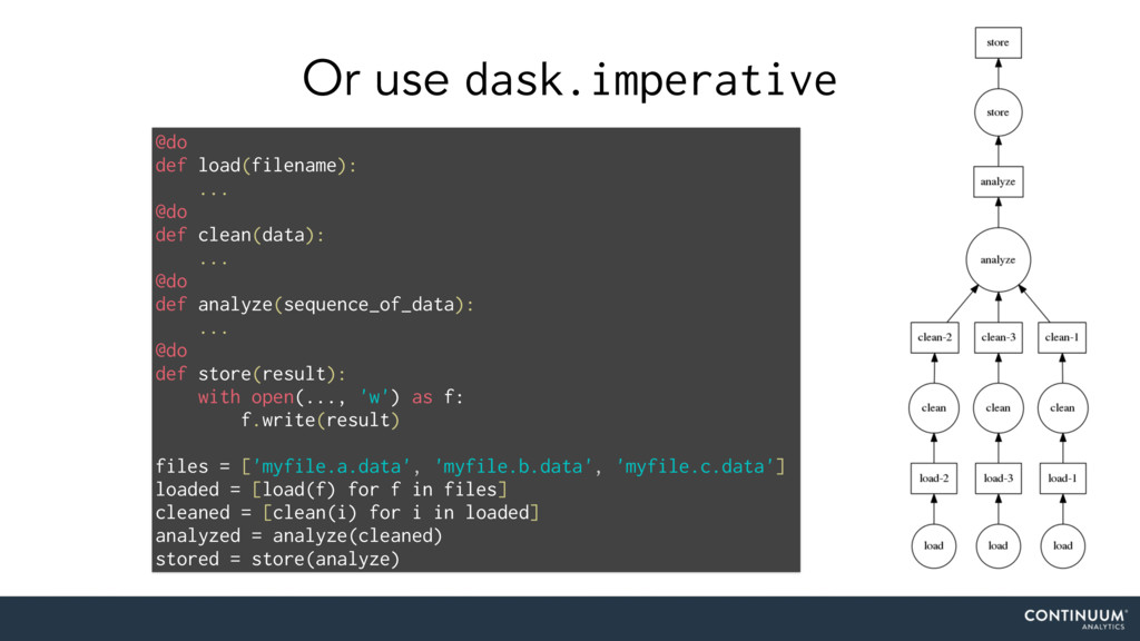 Or use dask.imperative @do def load(filename): ...