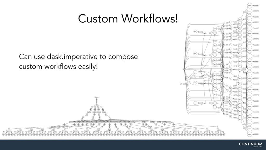 Custom Workflows! Can use dask.imperative to co...