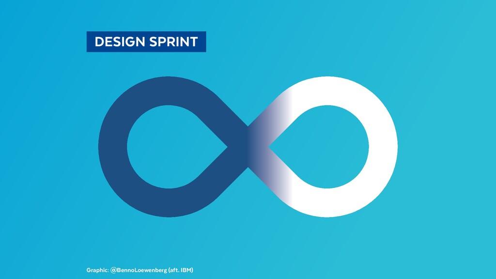 Graphic: @BennoLoewenberg (aft. IBM)  DESIGN S...
