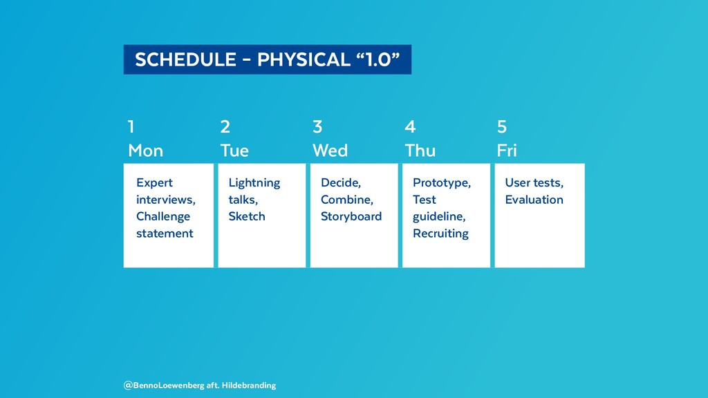 """SCHEDULE – PHYSICAL """"1.0"""" 1 2 3 4 5 Mon Tue ..."""