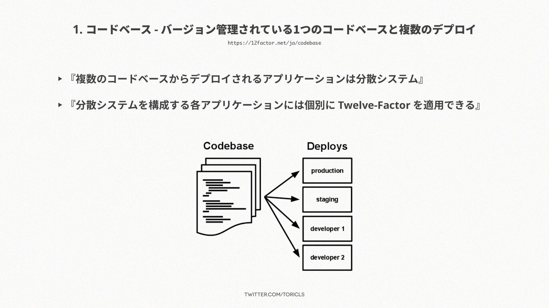 twitter.com/toricls 1. コードベース - バージョン管理されている1つの...