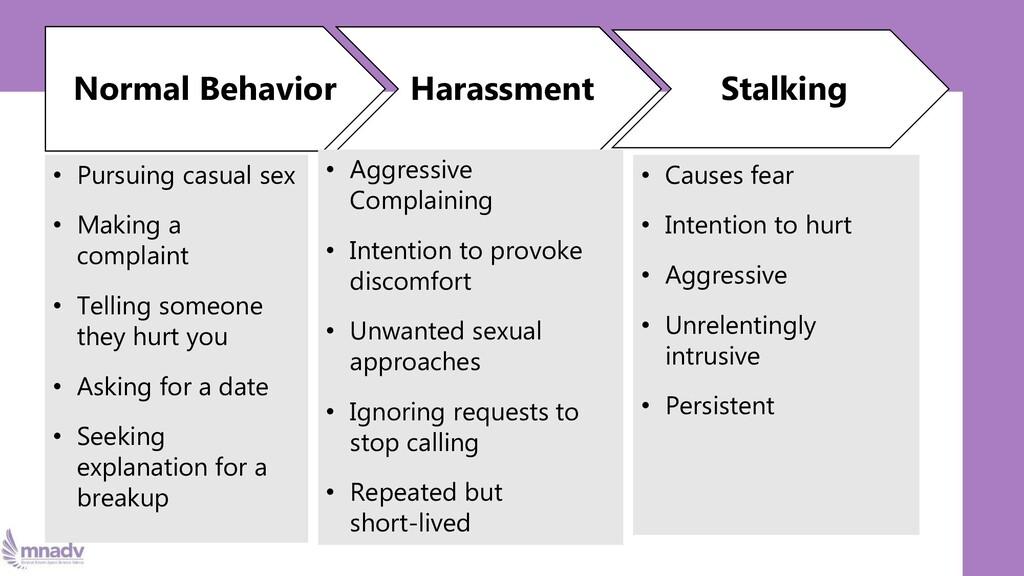 Normal Behavior Harassment Stalking • Pursuing ...