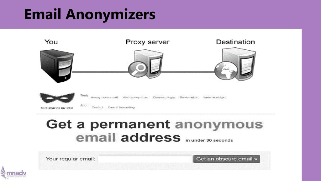 Email Anonymizers