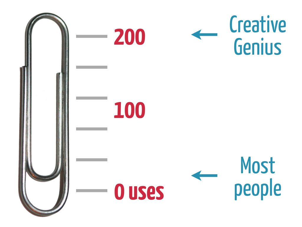 200 0 uses 100 Creative Genius Most people