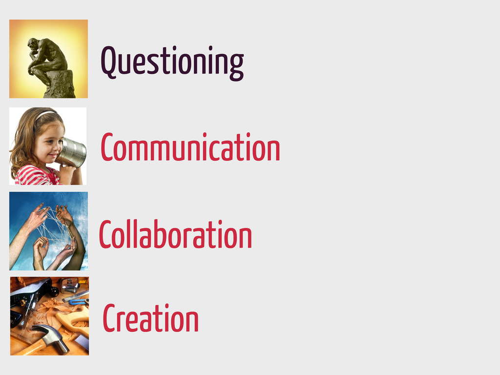 Creation Communication Collaboration Questioning