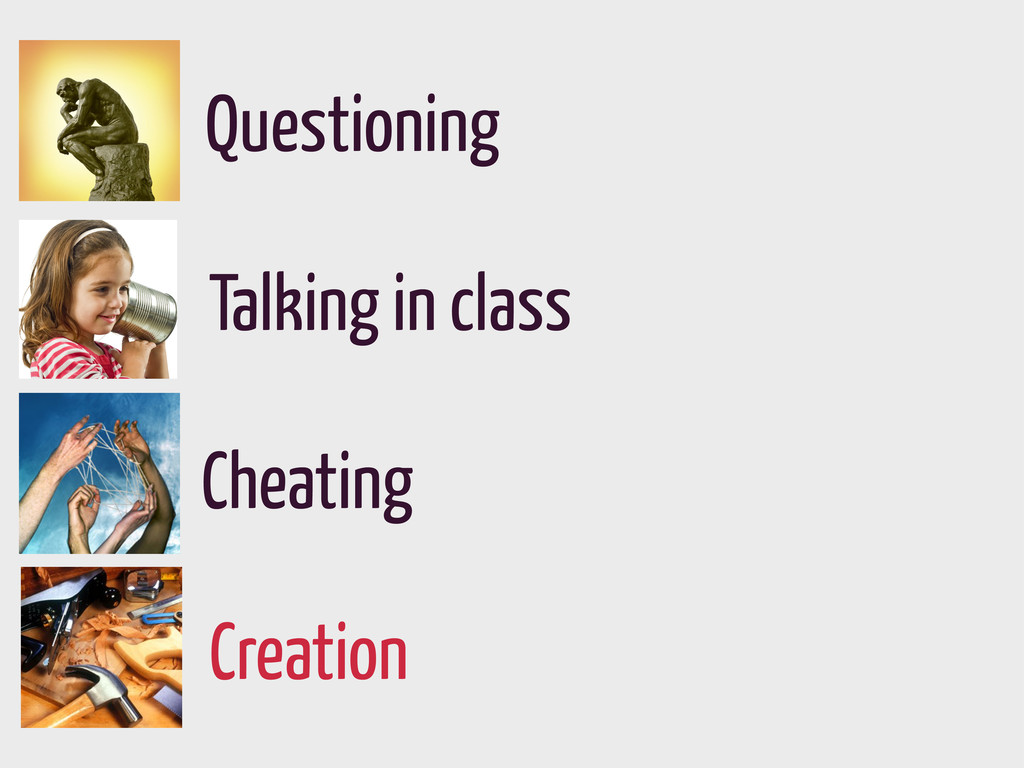 Creation Questioning Talking in class Cheating