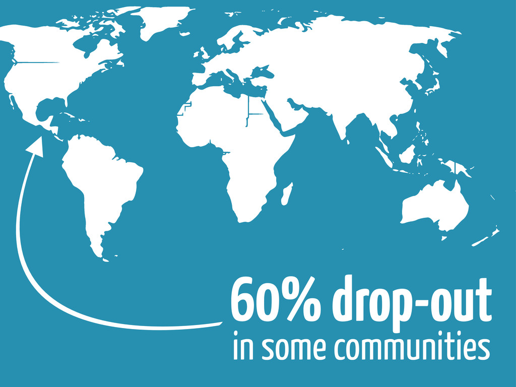 60% drop-out in some communities