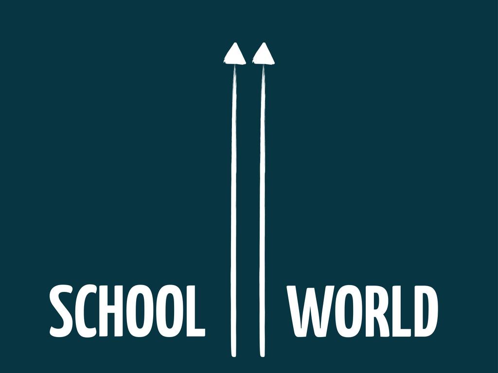 SCHOOL WORLD