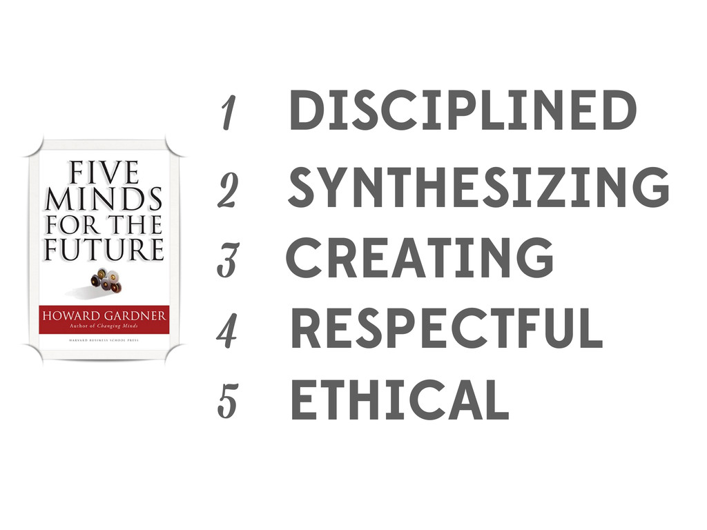 DISCIPLINED 1 SYNTHESIZING 2 CREATING 3 RESPECT...