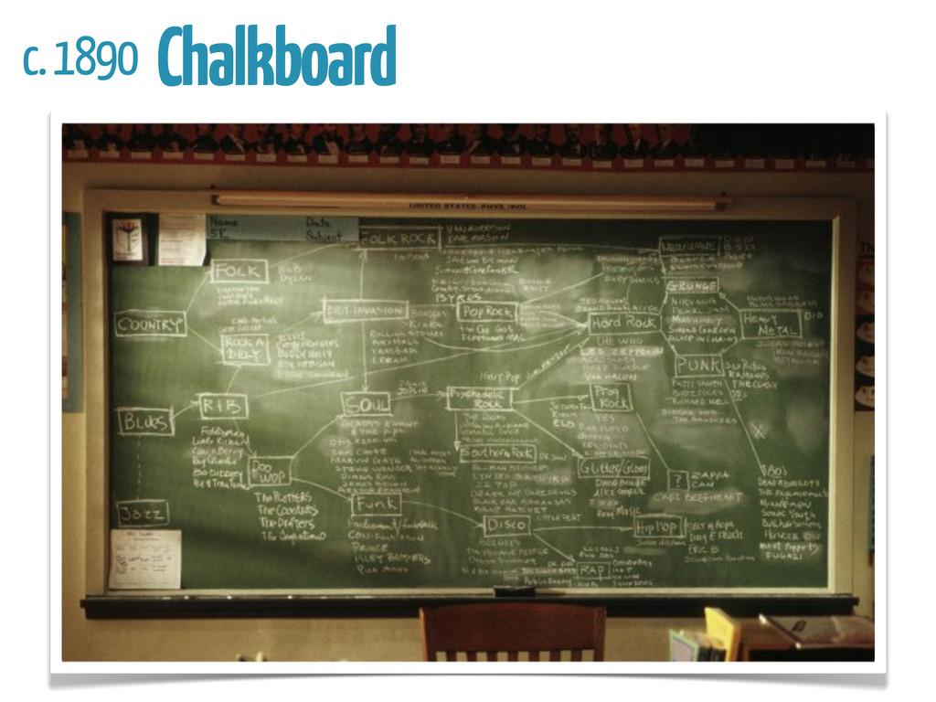 c. 1890 Chalkboard
