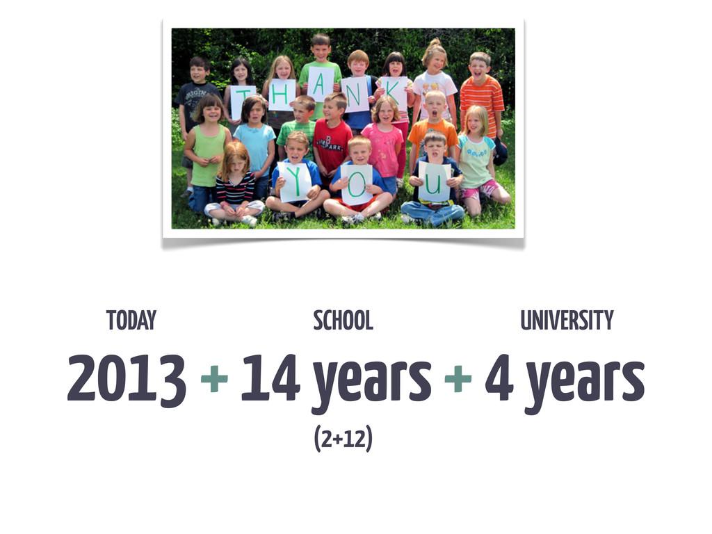 2013 + 14 years + 4 years TODAY SCHOOL UNIVERSI...