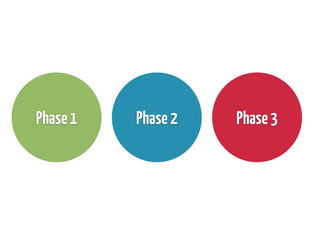 Phase 1 Phase 2 Phase 3