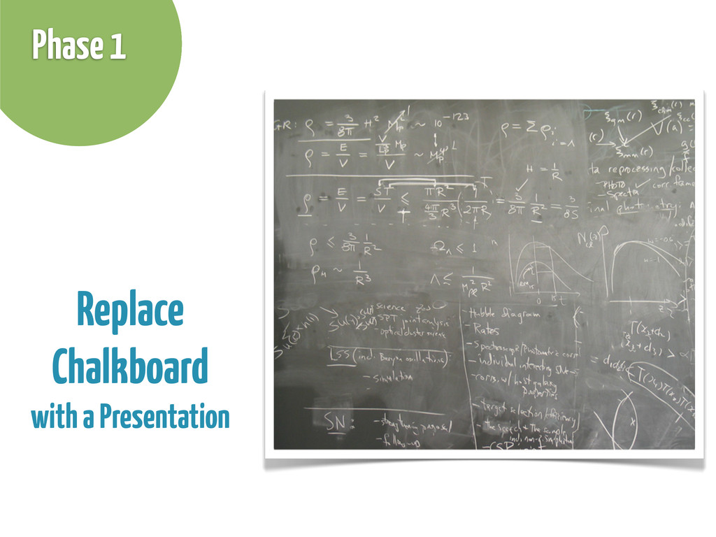 Replace Chalkboard with a Presentation Phase 1