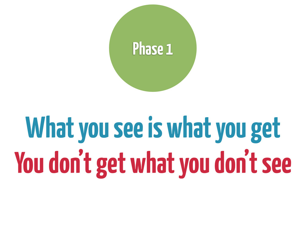 What you see is what you get You don't get what...