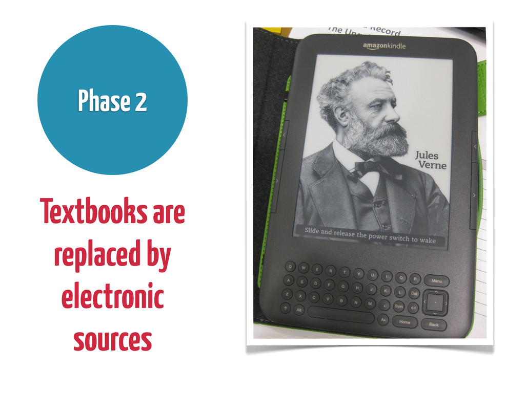 Textbooks are replaced by electronic sources Ph...