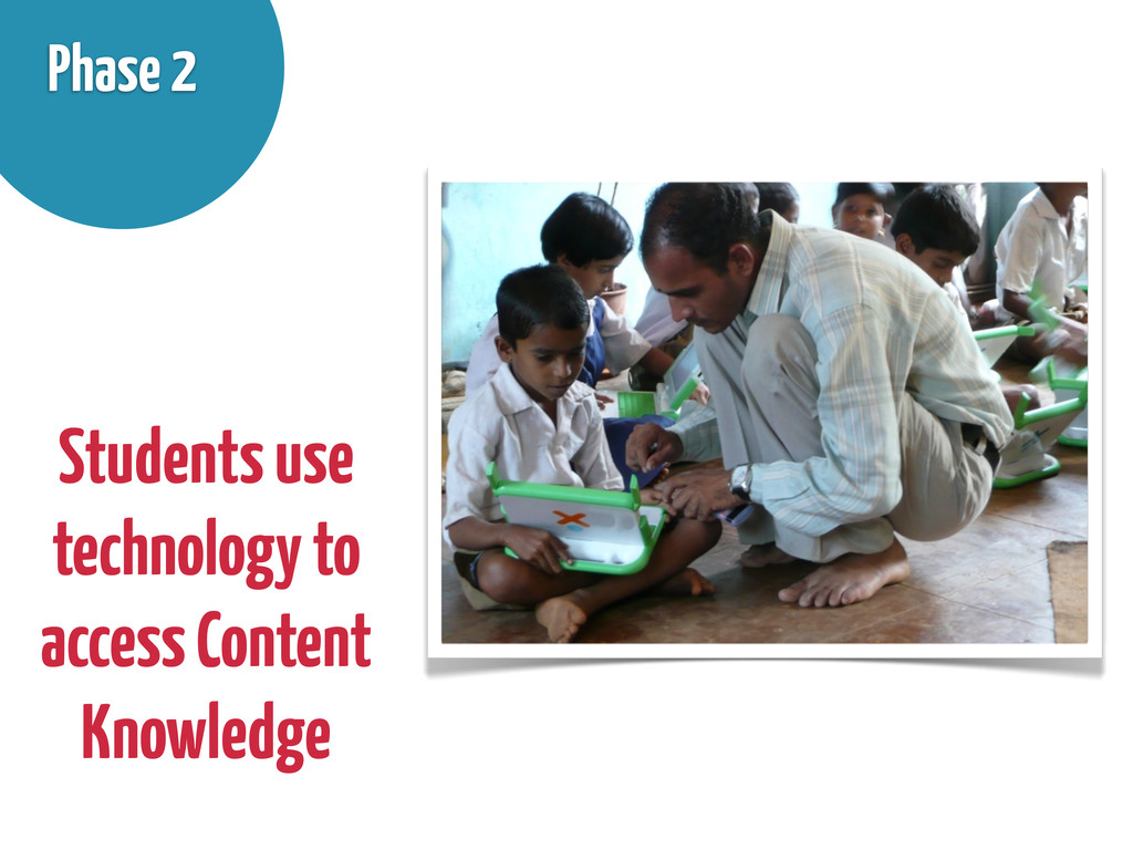 Students use technology to access Content Knowl...