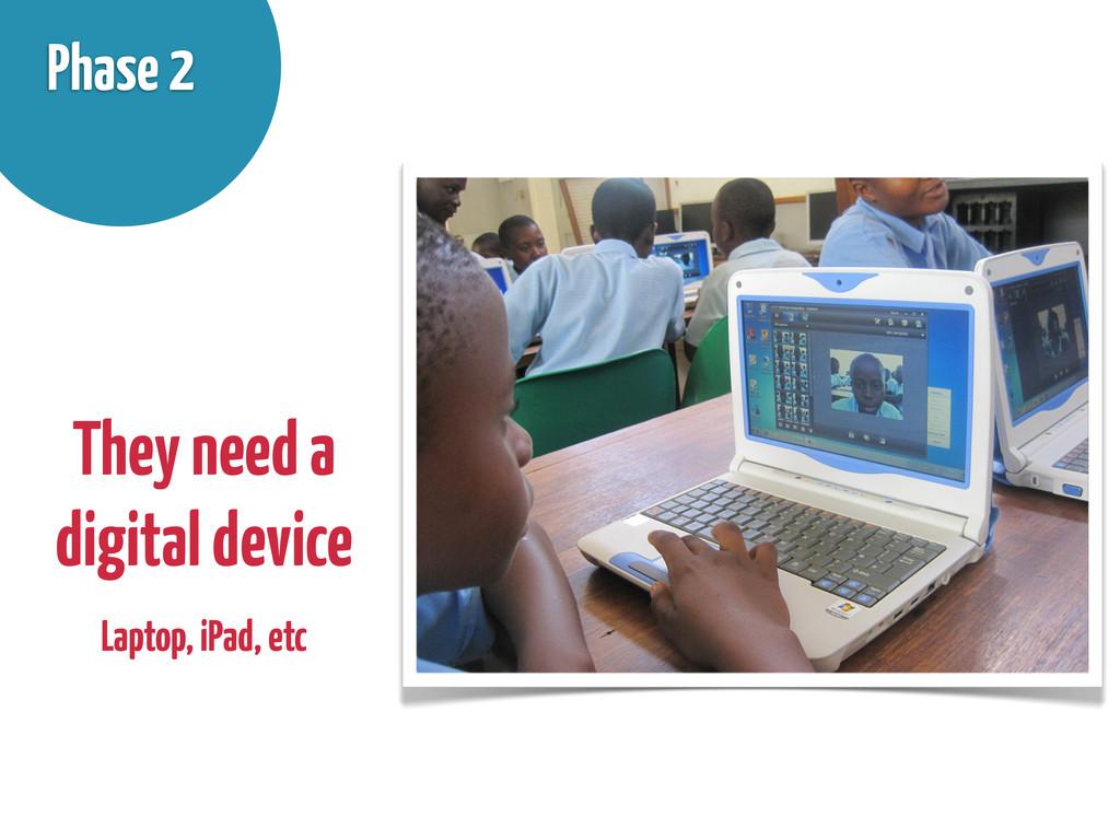 They need a digital device Laptop, iPad, etc Ph...