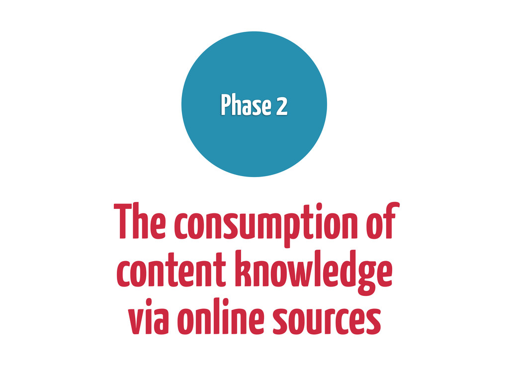 The consumption of content knowledge via online...