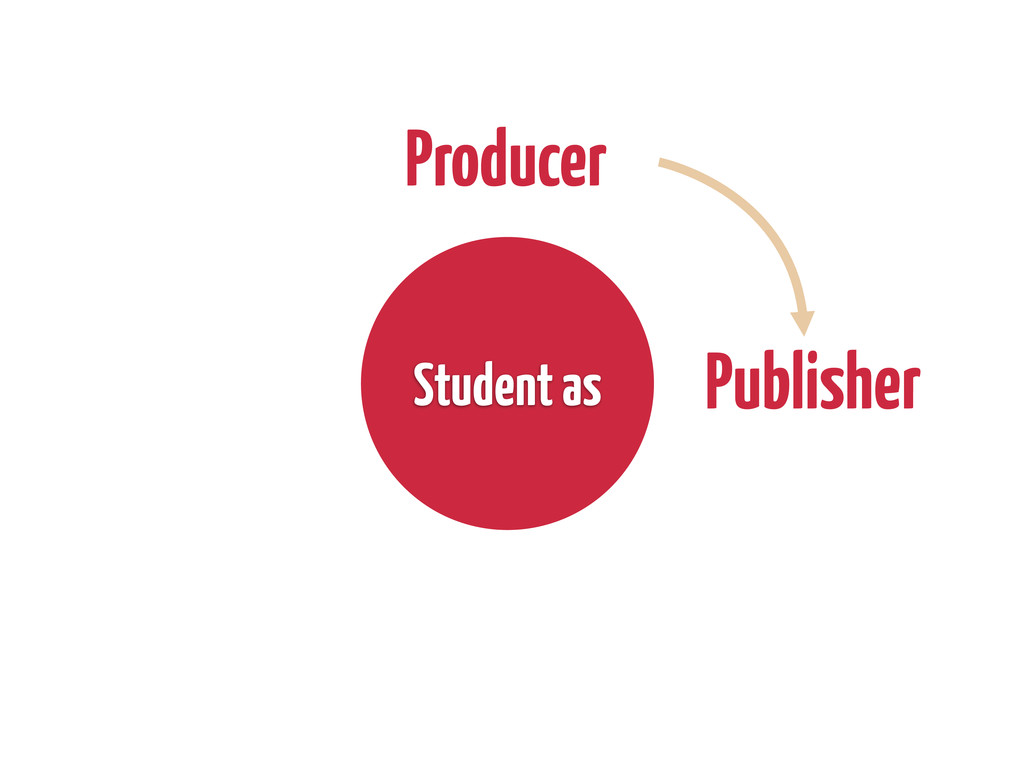 Producer Publisher Student as