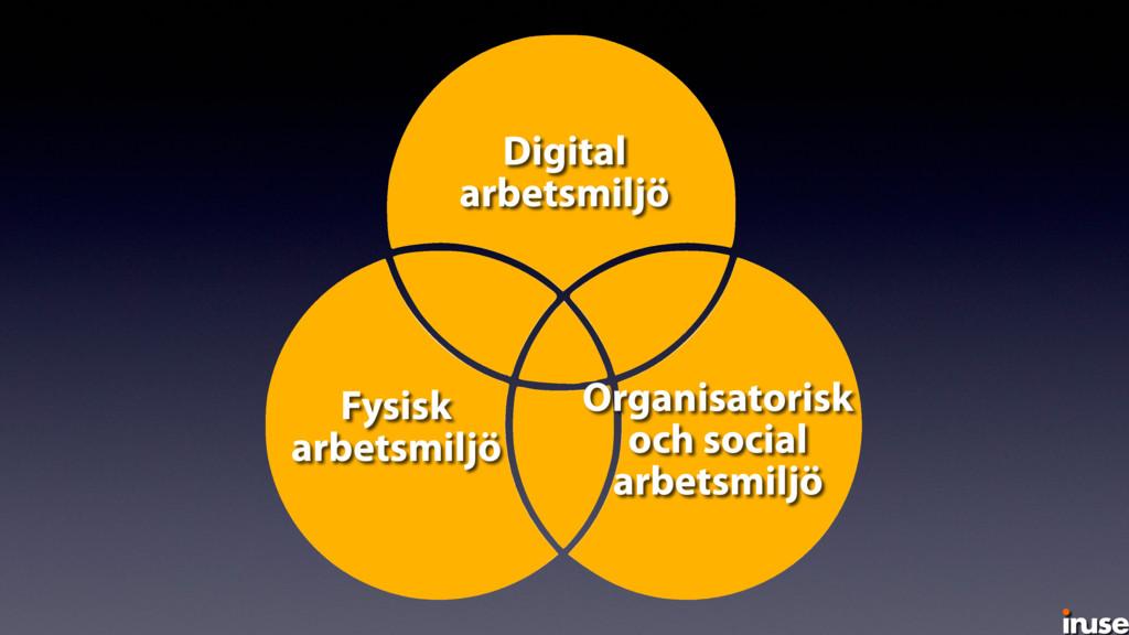 Digital arbetsmiljö Organisatorisk och social a...