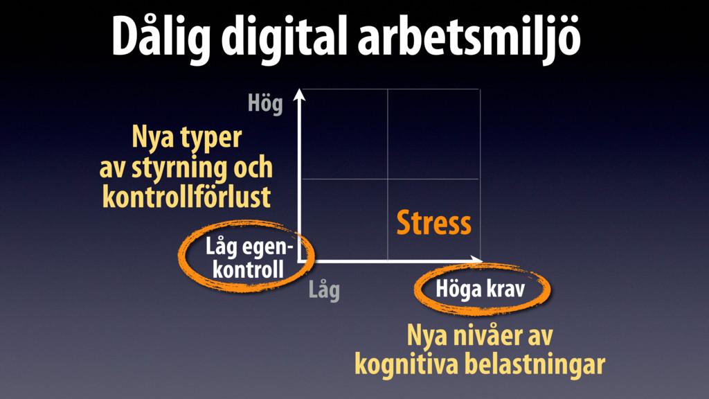 Låg Höga krav Hög Stress Nya nivåer av  kognit...