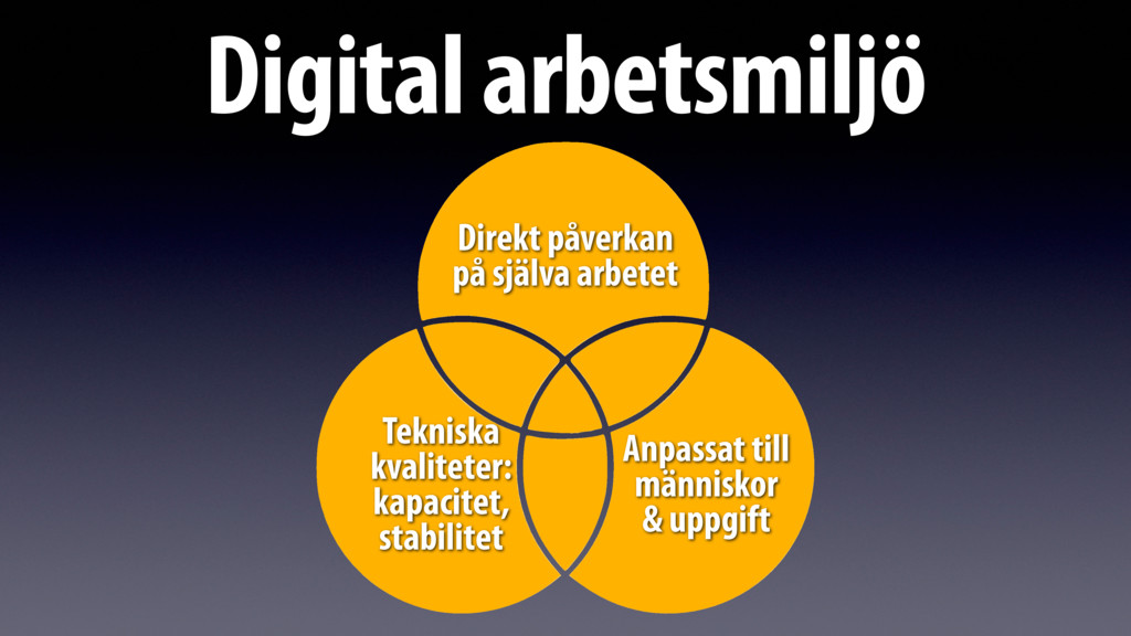 Digital arbetsmiljö Tekniska kvaliteter: kapa...