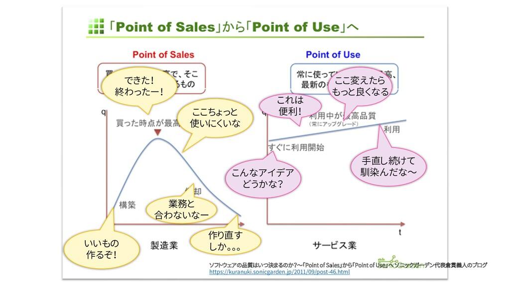 ソフトウェアの品質はいつ決まるのか?〜「Point of Sales」から「Point of ...