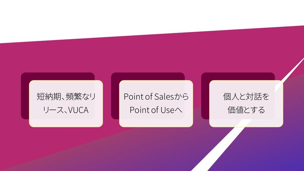 短納期、頻繁なリ リース、VUCA Point of Salesから Point of Use...
